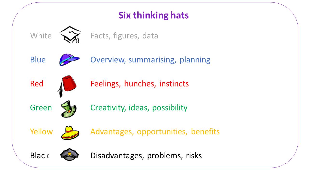 6a030081c62e7 Exercise - Six thinking hats